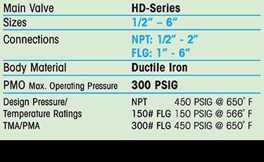 HD Regulator - Main Valve | HD/HSP Series | Regulators